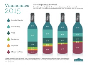 wine-duty-tax-2015