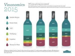 wine-duty-tax-2015