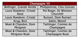 Champagne-50