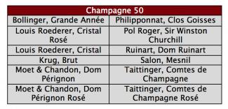 Champagne-50